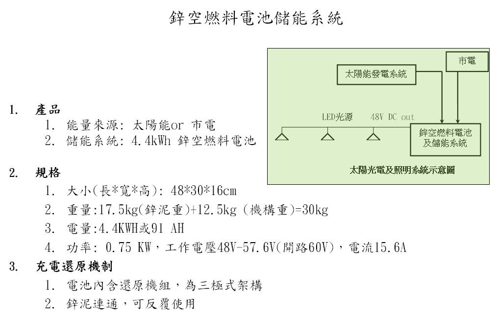 鋅空燃料電池儲能系統.4